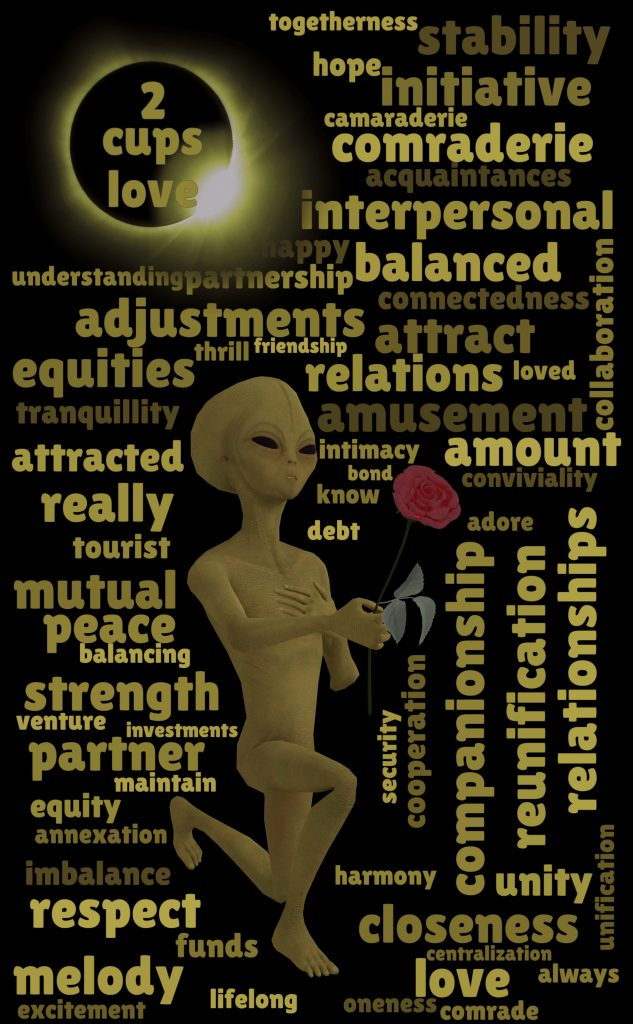 Wordcloud Tarot - 2 Cups Love